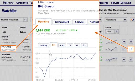 ING-DiBa-Watchlist-Wertpapieransicht