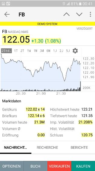 Lynx-Wertpapieransicht-App-Facebook