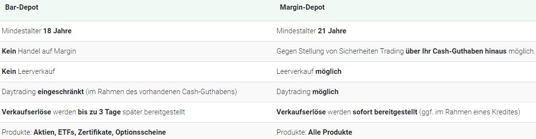 LYNX-Bardepot-Margindepot