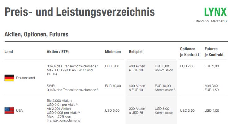 Lynx-Preisverzeichnis-Gebühren-D-USA