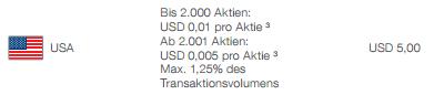 Lynx-Preisverzeichnis-US-Handel
