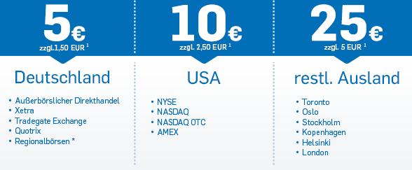 OnVista-Bank-5-EUR-Depot-Preisübersicht