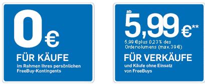 FreeBuy-Prinzip-Käufe-Verkäufe