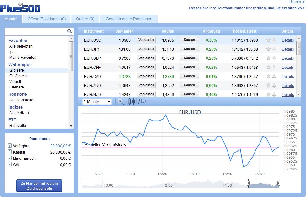 Online broker vergleich etf