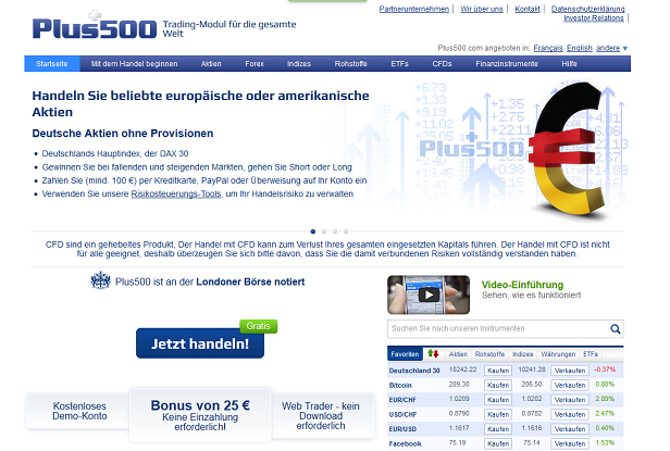 plus500 alternative