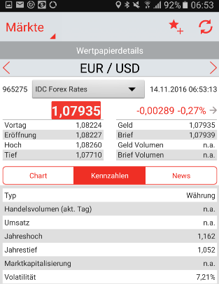 S-Broker-App-Kennzahlen-EUR-USD