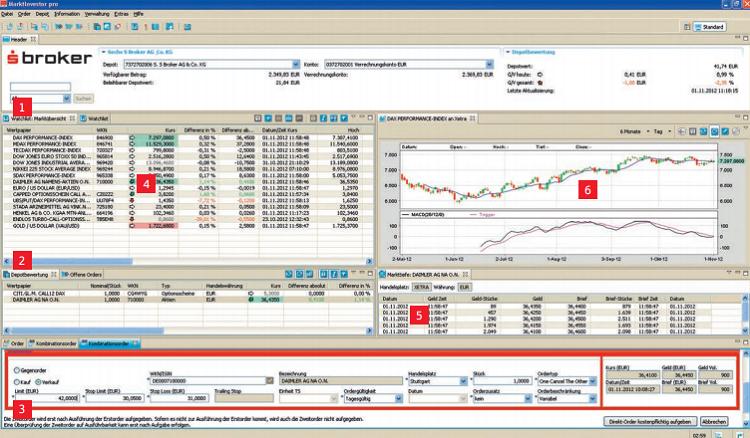 S-Broker-Marktinvestor-Pro-Hauptansicht