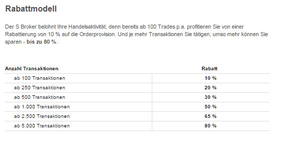 S-broker-Gebühren-Rabatte