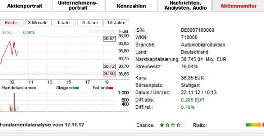 s-broker-Vorschau-Stammdaten