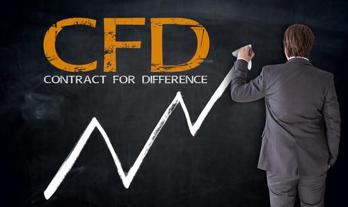 Litecoin Kurs CFD