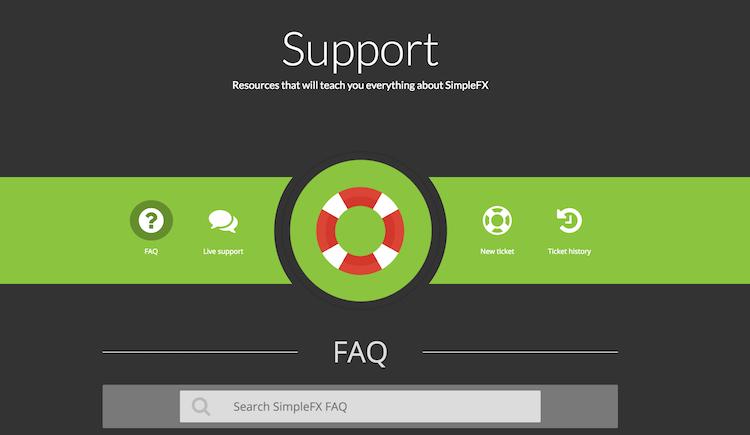 SimpleFX Kundensupport