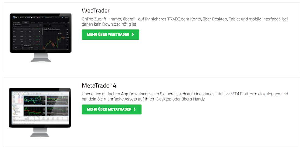 Trade.com Handelsplattformen