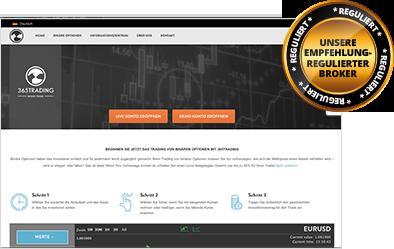 Trading-Strategien mit Optionen